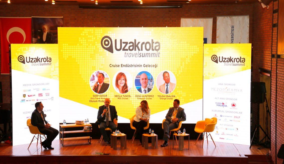 Uzakrota Travel Summit Goes to Balkans !